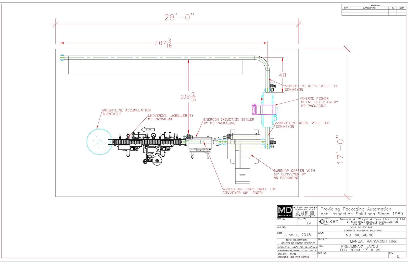 resized_1-gaw-180604-md-cann-trust-manual-line-revd-dsize